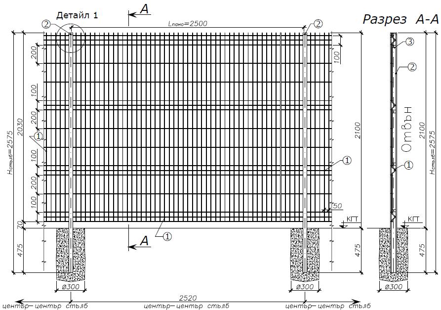 Оградни пана - NYLOFOR 3D LIGHT II