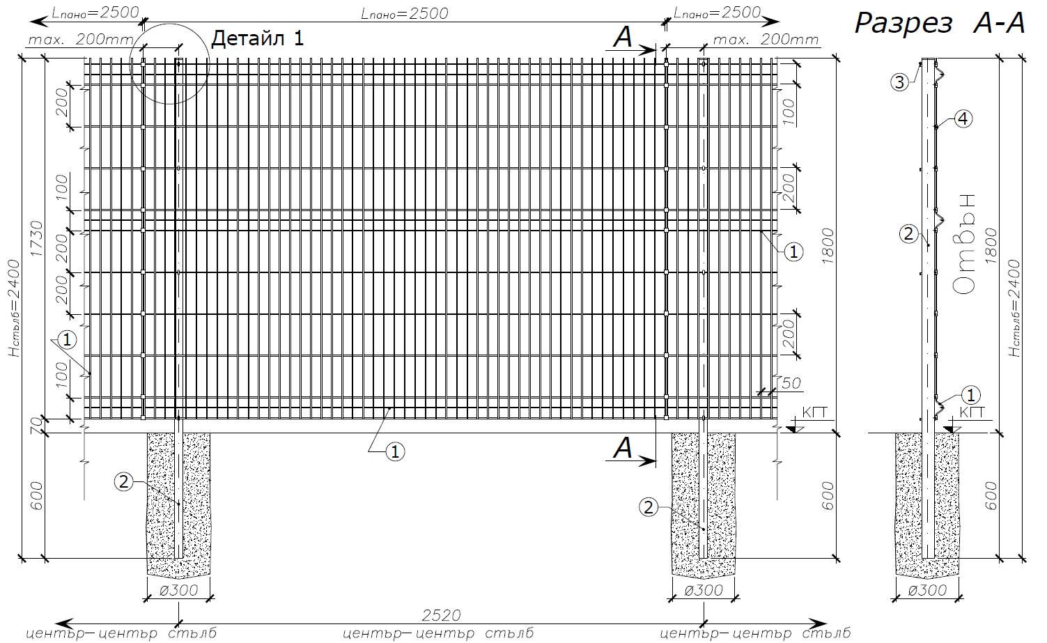 Оградни пана NYLOFOR 3D HD GALVA за индустриални обекти - чертеж
