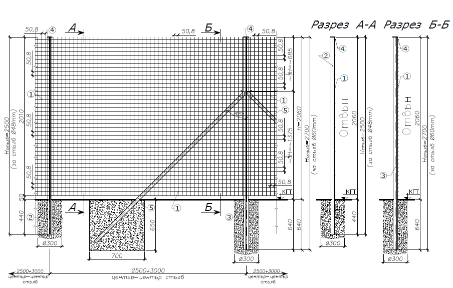Оградна мрежа FORTINET PROTECT - чертеж