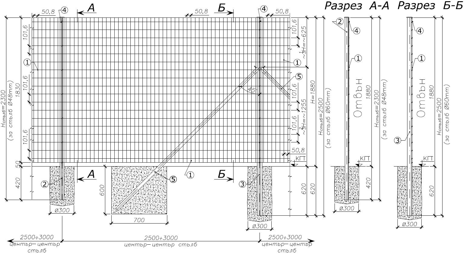 Оградни мрежи PANTANET ESSENTIAL - чертеж
