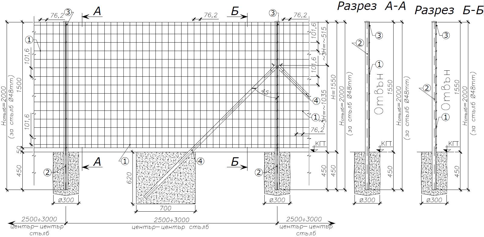 Оградни мрежи PANTANET LIGHT за жилищни сгради и временно ограждане