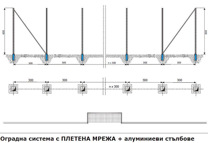 Плетени спортни мрежи - принципна схема