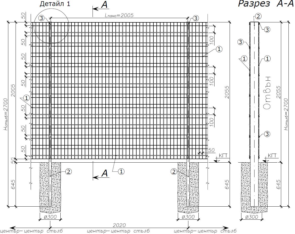 Габионна ограда ZENTURO - чертеж